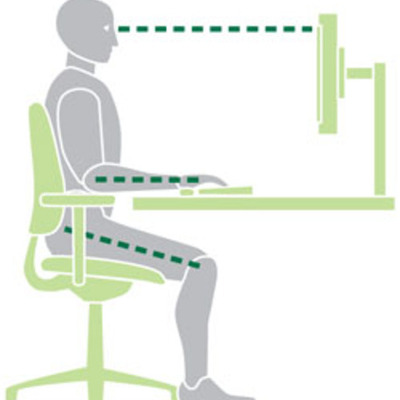 Timeline de ergonomía