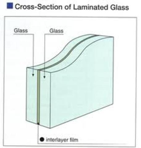 Laminated widndows(glass)
