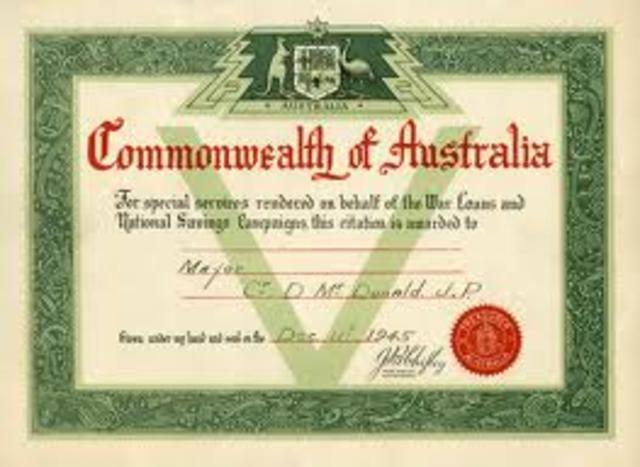 Australia citizenship created