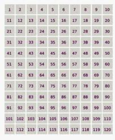 Numbers and Routines