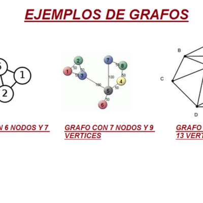 HISTORIA DE LA TEORIA DE LOS GRAFOS timeline