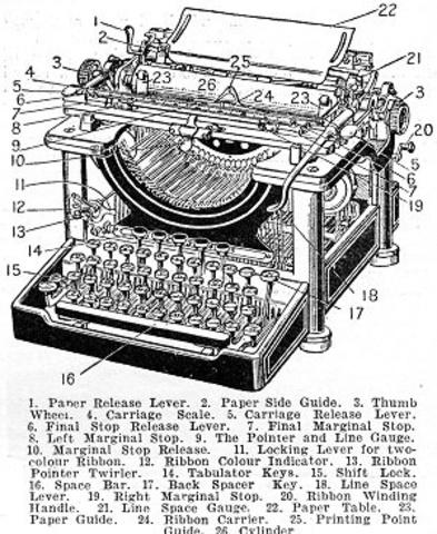 The first typewriter
