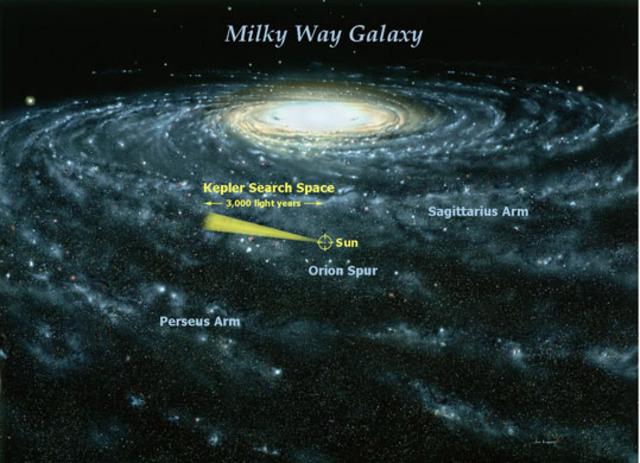 Mission: Kepler Mission