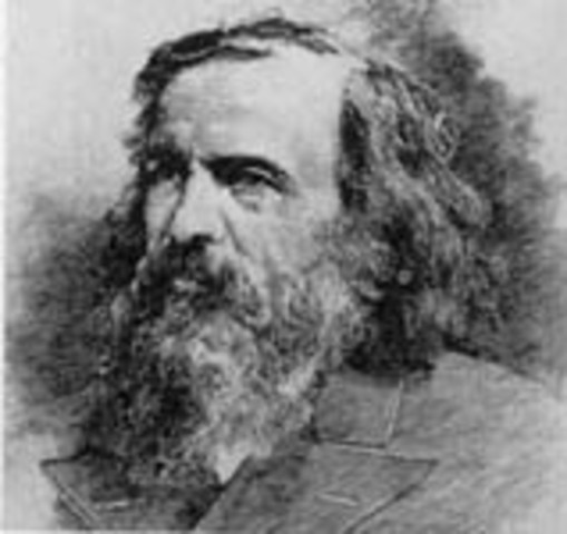 Dmitri Ivanovich Mendeleev periodic table theory