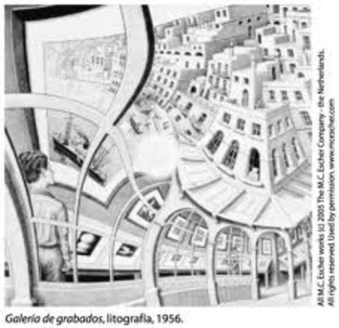 Wilhelm Wundt -  Estructuralismo