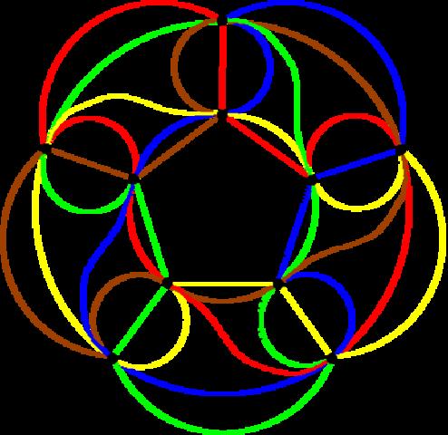 John Venn -- Venn Diagrams