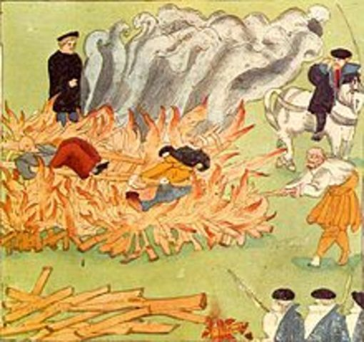 Progress  Ignored during The Witch Hunts of 1400s-1700s