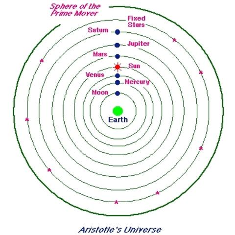 ARISTOTLE-(384-322 BC)