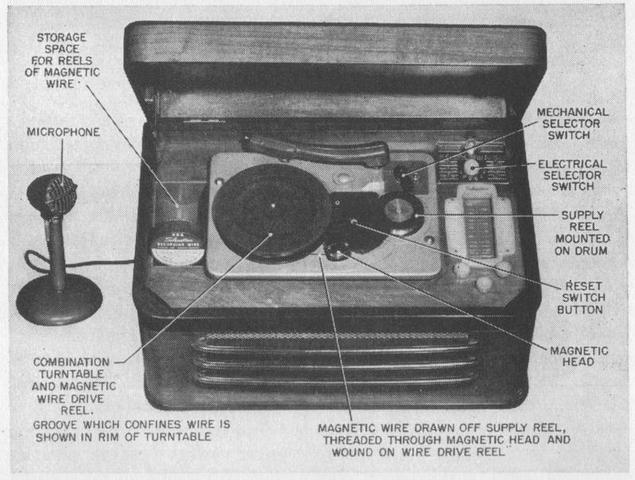 Magnetic wire sound recording