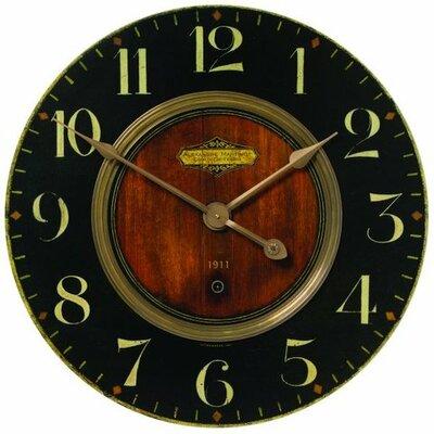 Clock Timeline