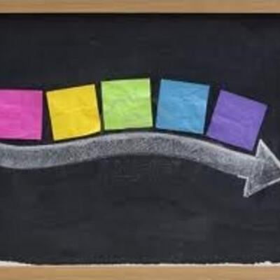 Evolución de la Educación a Distancia: Europa, Norteamérica e Iberoamérica timeline