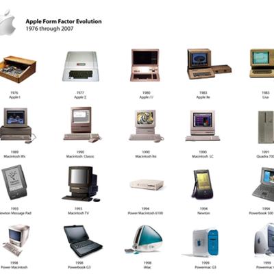 Evolución de la computadora timeline