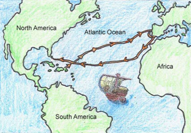 Christopher Colombus discovers America