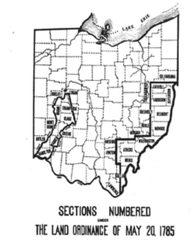 Land Ordinace of 1785