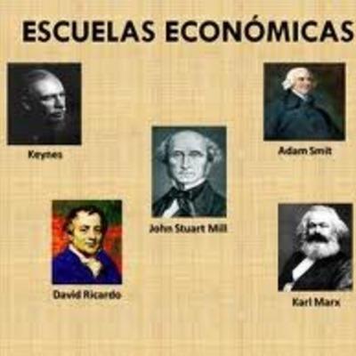 Escuelas de la Economia timeline