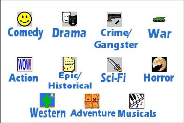 Main Genres