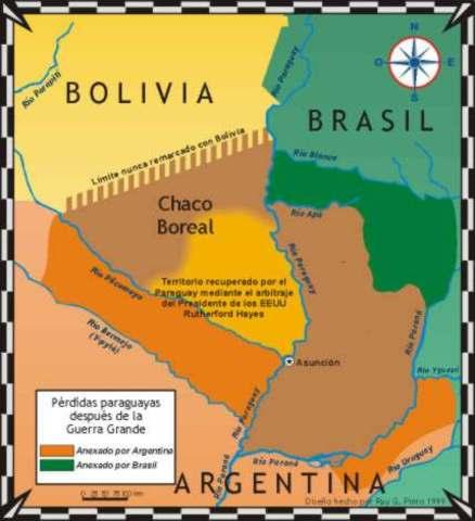 Guerra triple alianza contra paraguay