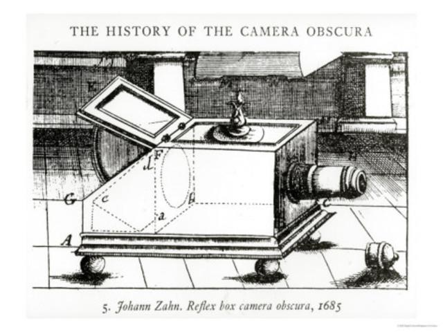 Portable Camera Obscura