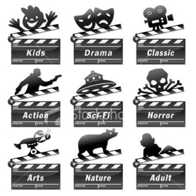 Genre Research timeline