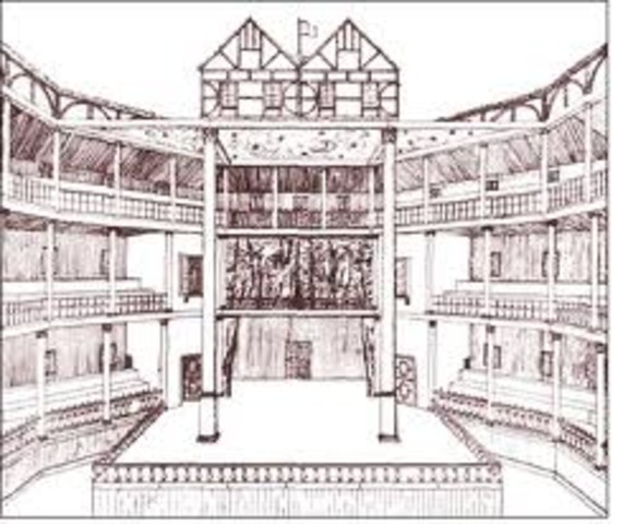 Glove Theatre is built in London