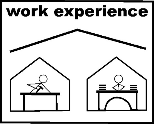Education (Work Experience) Act 1973