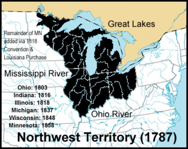 Nothwest Ordinance of 1787