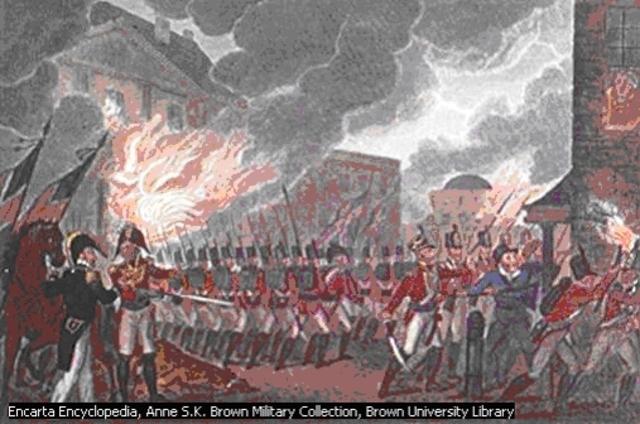 Start of War of 1812