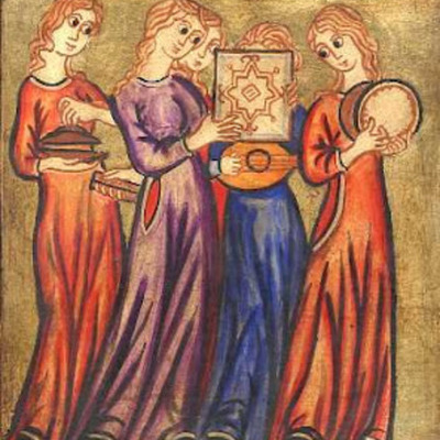 Fets històrics durant l'Edat Mitjana timeline