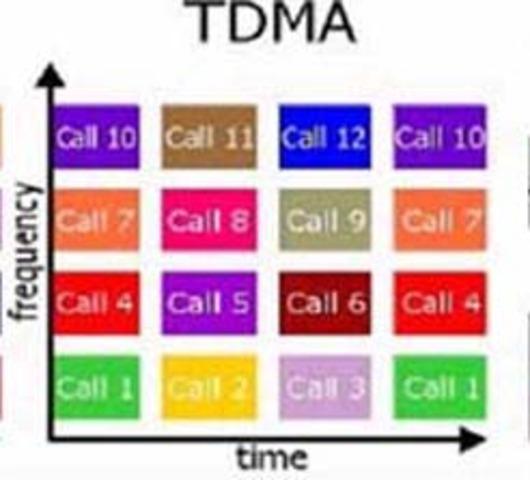 Llegada del estandar TDMA