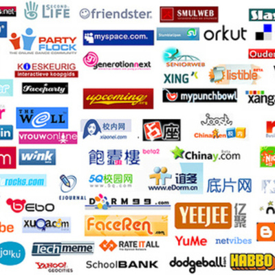 History of Social Networking timeline