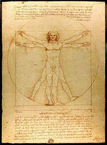 Leonardo Da Vinci birthday
