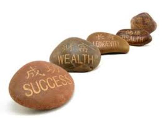 Factors underlying prosperity