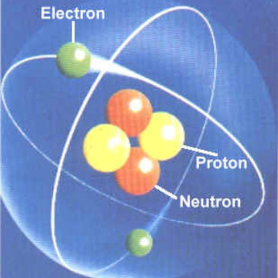 The atom, a Discoveries Timeline.