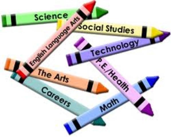 Teacher influence on Curriculum?