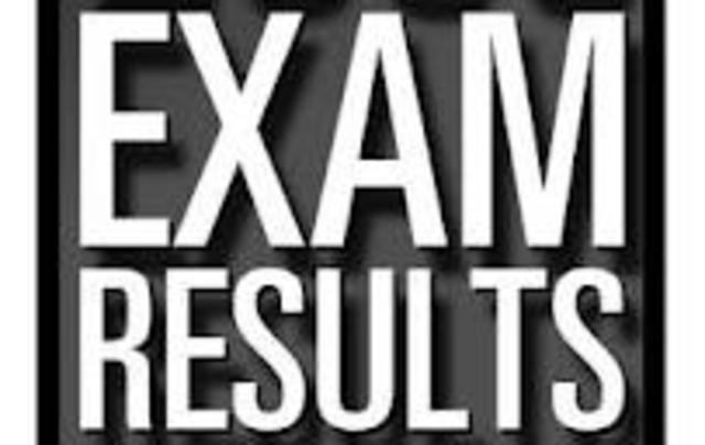Year 6 SATs Results