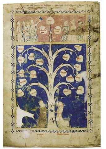 Llibre del gentil e dels tres savis.