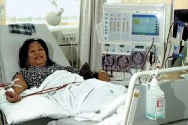 Artificial Kidney Dialysis Machine