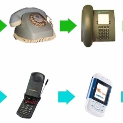 LAS TECNOLOGÍAS, UN AVANCE SIN LÍMITES EN MI VIDA timeline