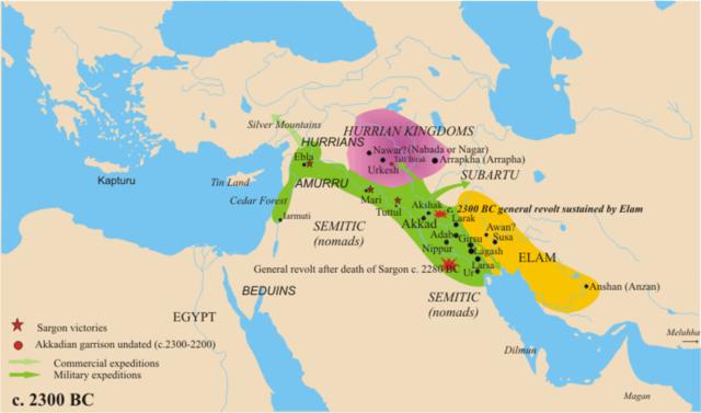 III milenio a.C
