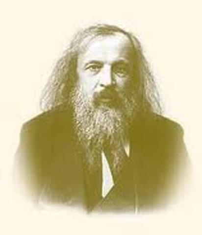 Demitri Mendeleev