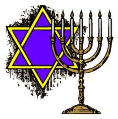 Juduism