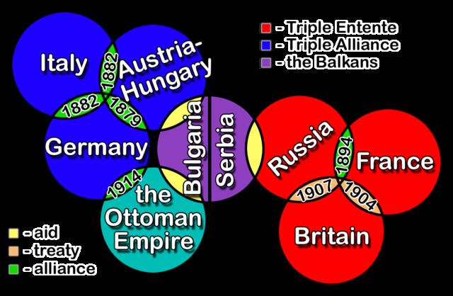 About BOTH  Alliances Pt.1