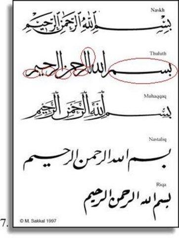 Introduction of cursive scripts