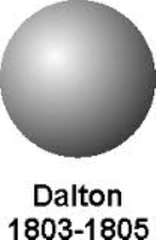 John Dalton Model