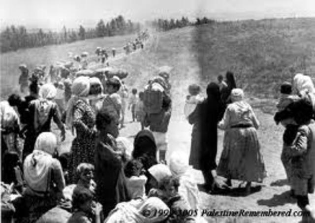 Zionist Movement Begins
