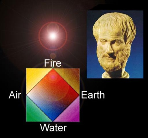 Aristotle Atomic Theory