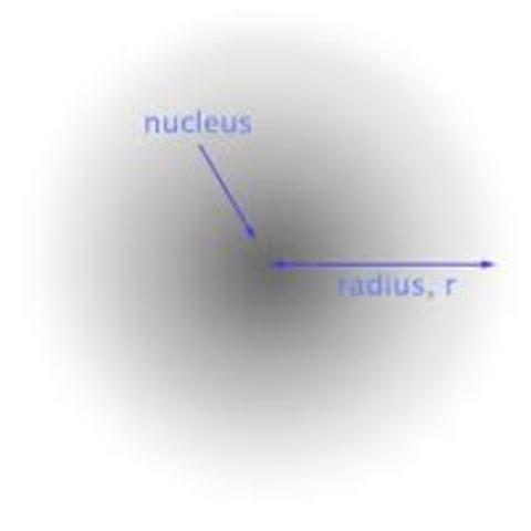 Electron Cloud Atomic Model