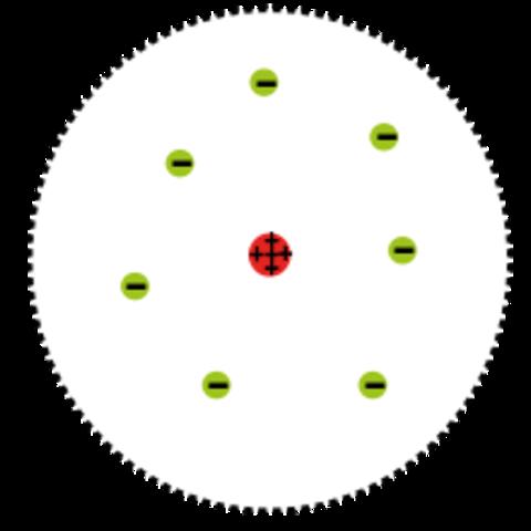 Ernest Rutherford Model