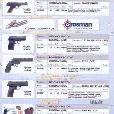 Pistola de Aire Comprimido timeline