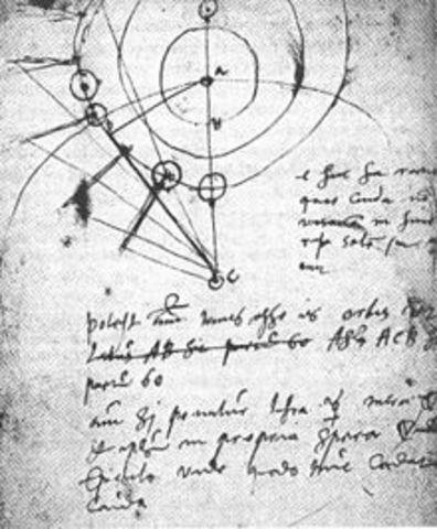 Great Comet of 1577